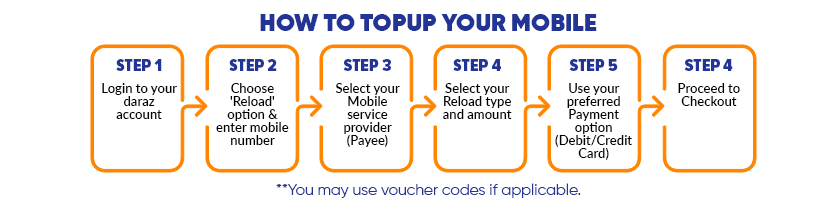 Reload your Mobile Balance with easy Bills